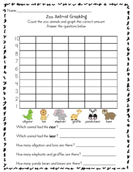 Zoo Animal Graphing Activity