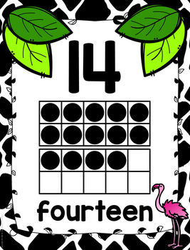 Zoo Animal Themed Number Posters-Classroom Decor