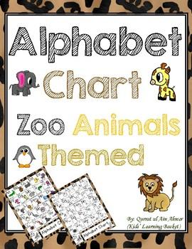 Zoo Animals Alphabet Chart