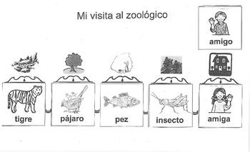 FLES Zoo Animals Habitats Unit