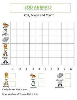 Zoo Animals Math,  Learning Cube, Roll, Graph and Count Activities