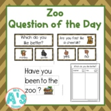 Zoo Animals Question of the Day