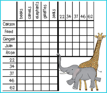 Logic Puzzle : Zoo Employees to Challenge Gifted and Talented or Bright Students