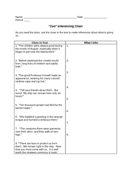 """""""Zoo"""" Inferencing Chart Plus Answers"""