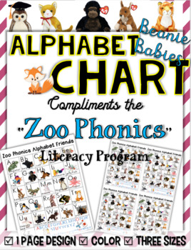 graphic relating to Zoo Phonics Printable titled Zoo Phonics Worksheets Coaching Materials Lecturers Pay back