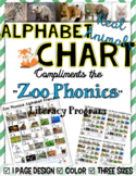 Zoo Phonics Friends Small Chart ~ REAL Animal Pictures