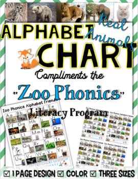 Zoo Phonics Friends Small Chart ~ REAL Pictures