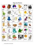Zoo Phonics Reference Sheet