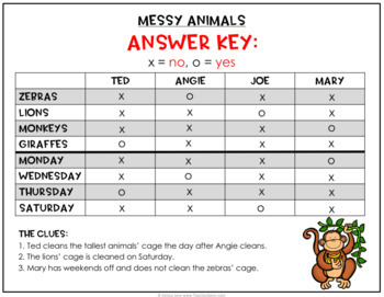 Zoo Theme Logic Puzzles
