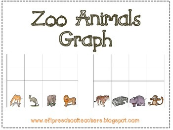 Zoo Theme for ELL part 2