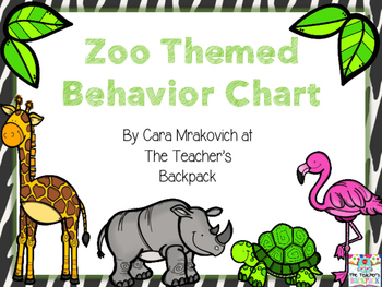 Zoo Themed Behavior Chart