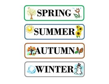 Zoo Weather Chart! Zoo Bulletin Board! Zoo Theme! Zoo Decor! Zoo Animal Theme!