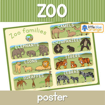 Zoo animal families poster