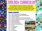 Zoology Resources: What to Purchase for a Year-long Zoolog
