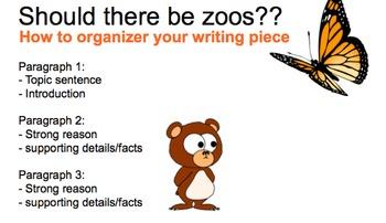 Zoos? Persuasive/Informative COMMON CORE WRITING TASK Smart Board presentation
