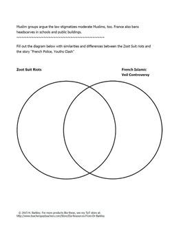 Zoot Suit Riots 4 Mini-Lessons ELA / Social Studies