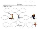 Zootopia Character Relationship Chart