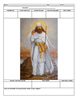 Zoroastrianism Graphic Organizer