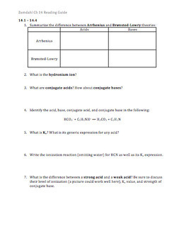 AP Chemistry Zumdahl Reading Guides - Bundle of 12
