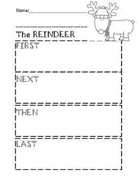 __________ the REINDEER