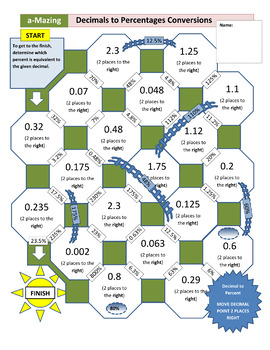 a-Mazing Maze: Introduction to Converting Decimals to Percentages