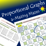 a-Mazing Mazes: Proportional Relationships in Graphs