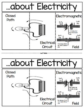 ...about Electricity