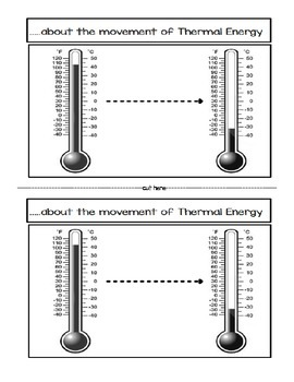 ...about the Movement of Thermal Energy