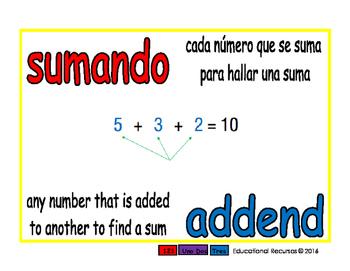 addend/sumando prim 1-way blue/rojo
