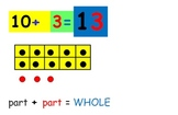 adding 10 to a one digit number using a 10 frame