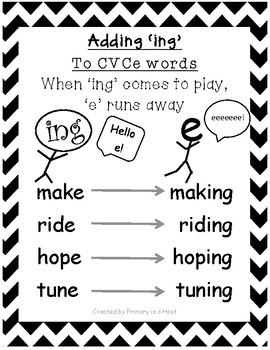adding ing to cvce words