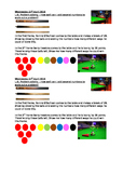 adding several numbers problem solving world championship snooker