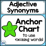 adjective synonym anchor charts