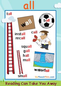 'PHONICS POSTER' - an 'all' Word List Phonics Poster