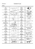 alphabet francais