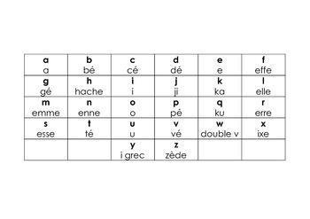 alphabet in French handout