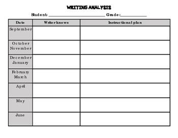 analyze writing