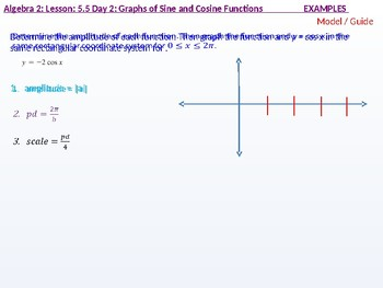 annotated: Algebra 2: CU 10: 5.5 Day 2: Graphs of Sine and Cosine Functions