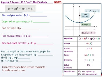 annotated: Algebra 2: CU 3: 10.3 Day 2: The Parabola