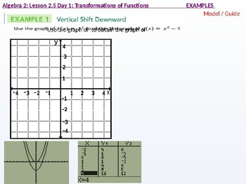 annotated: Algebra 2: CU 3: 2.5 Day 1: Transformations of Functions