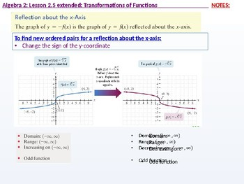 annotated: Algebra 2: CU 4 and 5: 2.5 Extended: Graphing Radical Runctions