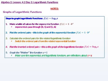annotated: Algebra 2: CU 7: 4.2 Day 2: Logarithmic Functions