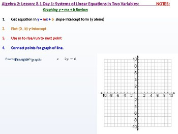 annotated Algebra 2: Cu 1: 8.1 Day 1: Systems of Linear Equations in Two Variabl