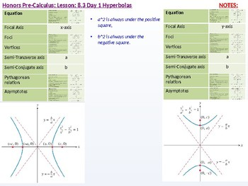 annotated: HPC: CU 10 & 11: 8.3 Day 1: Hyperbolas