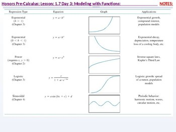 annotated: HPC: CU 1B: 1.7 Day 3: Modeling with Functions