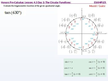 annotated: HPC: CU 5: 4.3 Day 3: Trigonometry Extended: The Circular Functions