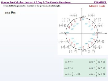 annotated: HPC: CU 5: Review: Trigonometric Functions and the Unit Circle