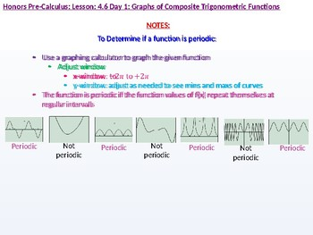 annotated: HPC: CU 6: 4.6 Day 1: Graphs of Composite Trigonometric Functions