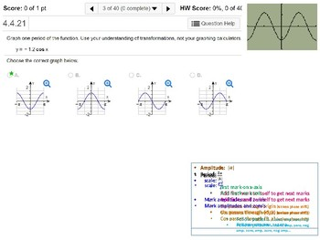 annotated: HPC: CU 6: Review: Graphing Trigonometric functions & their Inverses: