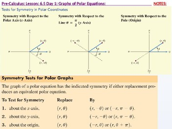 annotated: HPC: CU 9: 6.5 Day 1: Graphs of Polar Equations